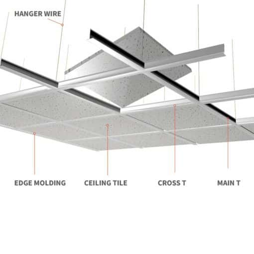 suspended ceilings grid system